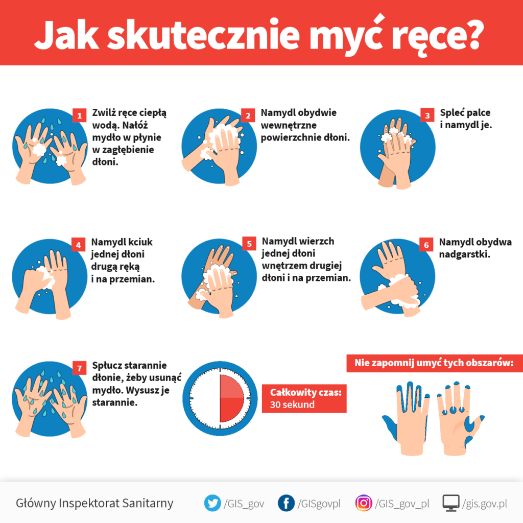 mycie-rąk-kwadrat